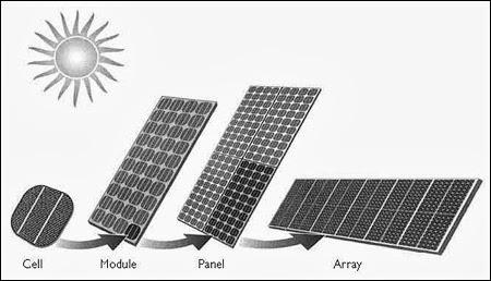 Energia solara si rolul unui sistem fotovoltaic